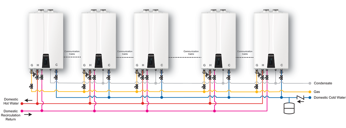 5-npe-system