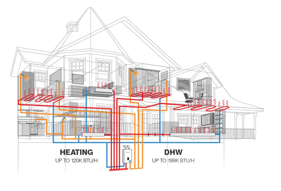 Combi-boiler-house