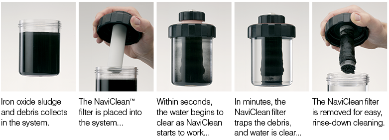 Naviclean how it works