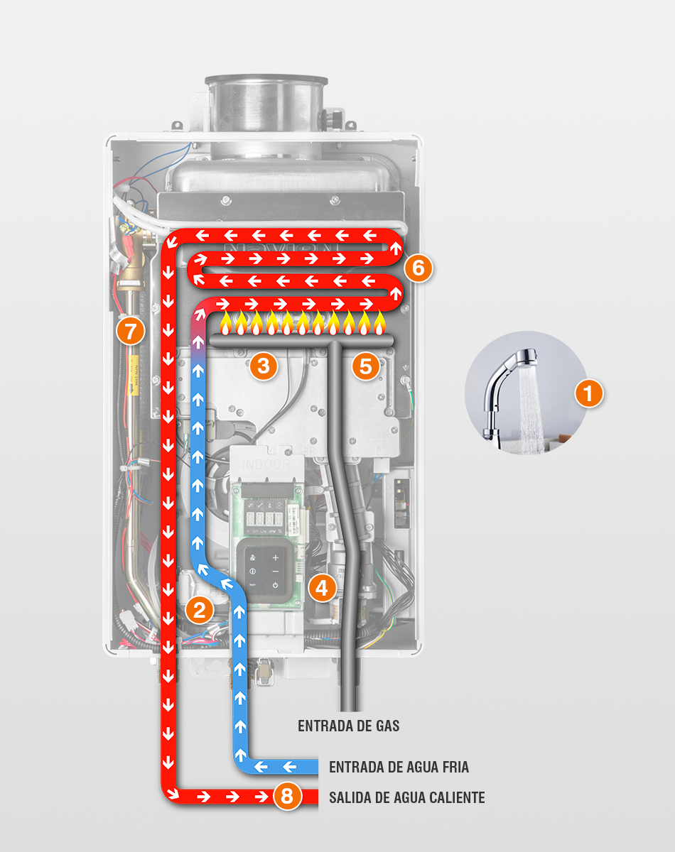 how non-condensing tankless water heaters work
