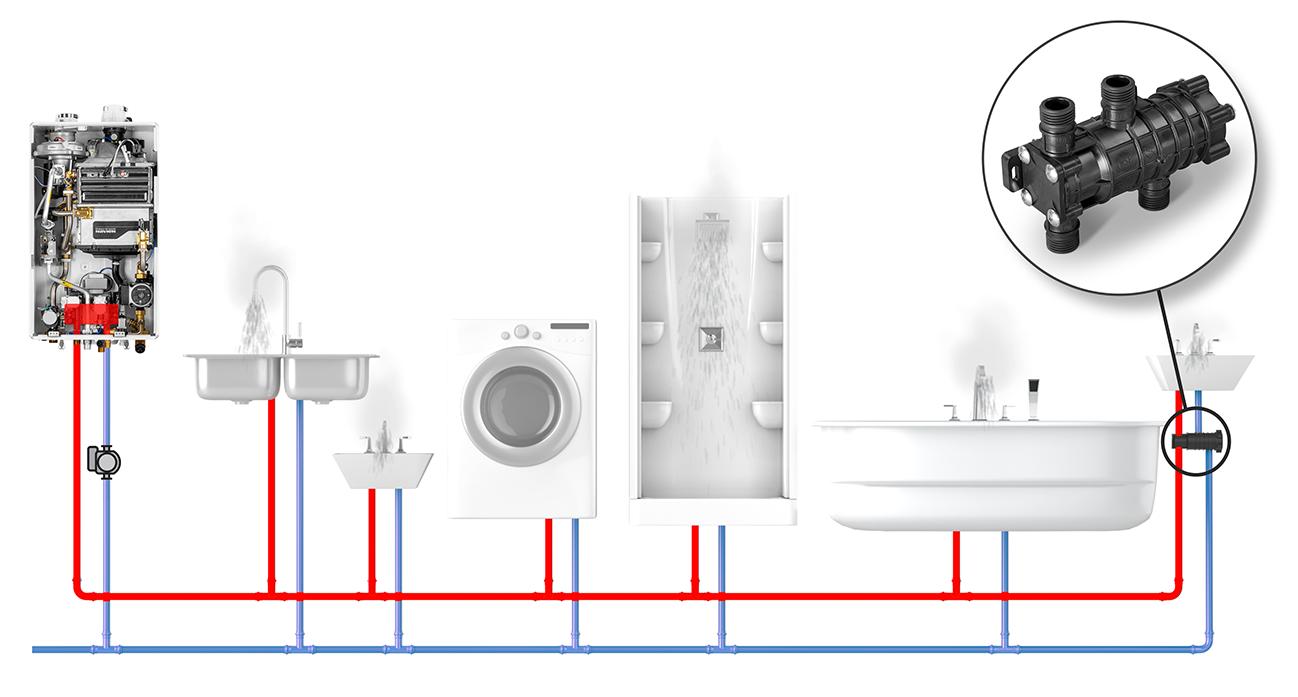 Navicirc-schematic